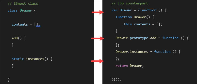 Transilation to ES5 example.