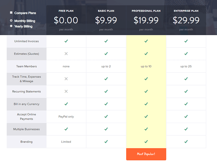 Invoicely Pricing