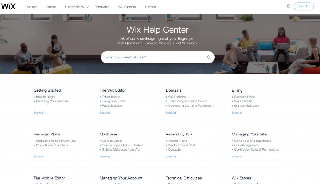 Wix Support Ecommerce Platform