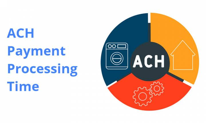 ACH Payment Processing Time – How Long Does It Take?