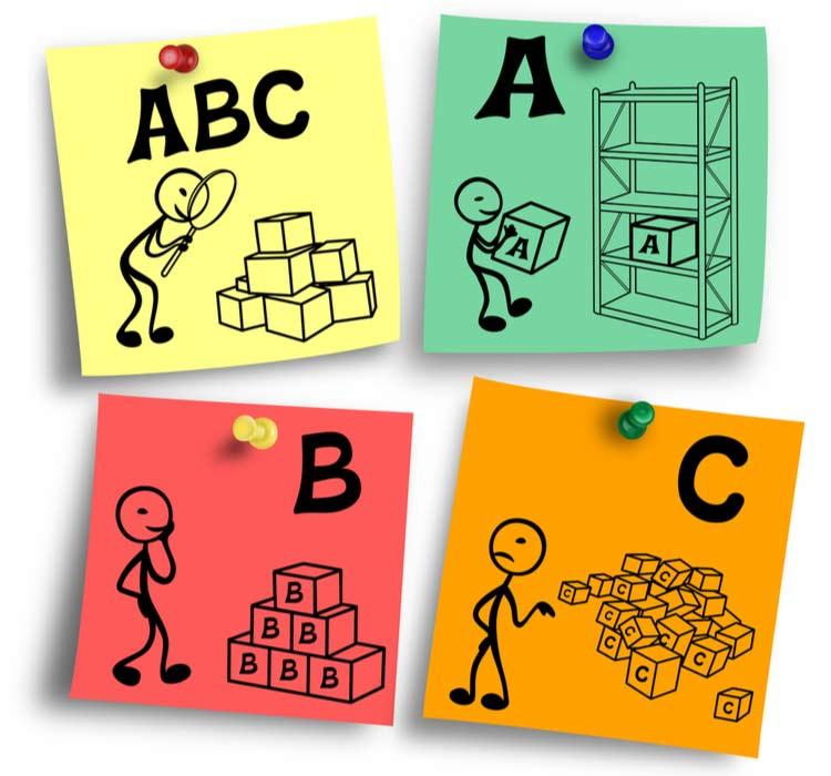 Inventory Management Techniques