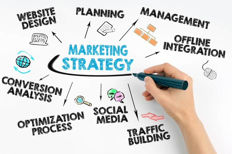 Omni Channel Marketing Strategy