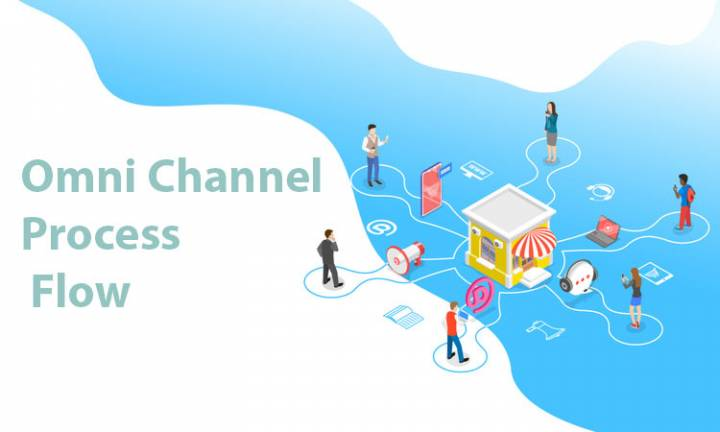 How to Organize the Best Omni Channel Process Flow