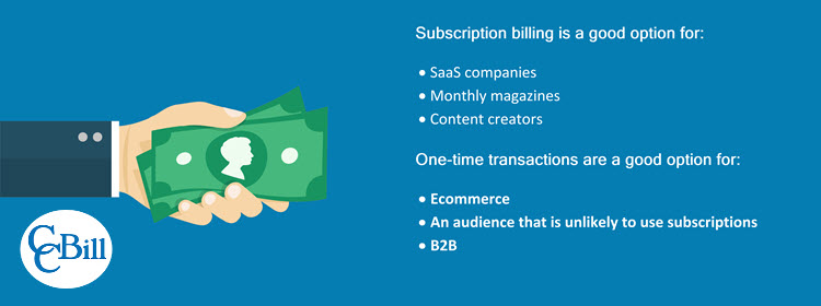 Which type of billing model should you use?