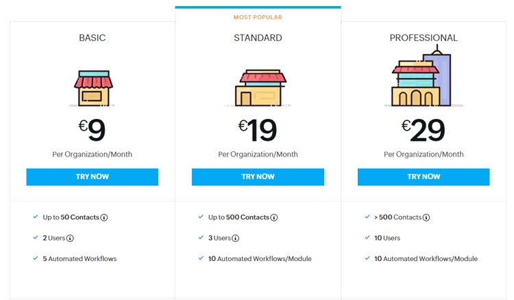ZohoBooks SaaS tiered pricing.
